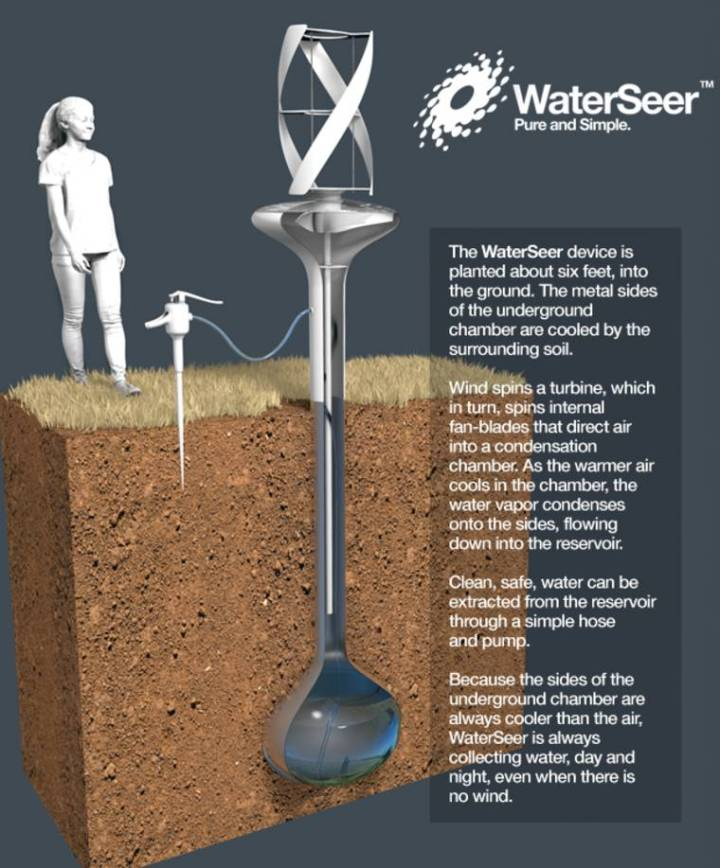 water-seer-7